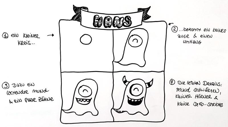 Kleine Süße Monster Zeichnen Creatipster