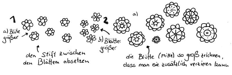 Einfache-Blumen-zeichnen_Grundform-verzieren-1