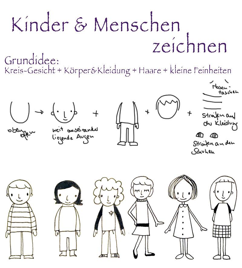 Lustige leute und menschen zeichnen erste einfache for Sofa zeichnen kinder